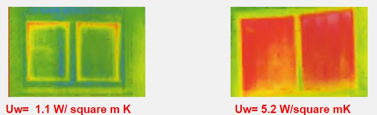 UV reading of windows